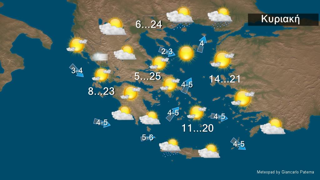 Forecast Greece